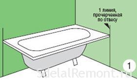 Как сделать экран под ванну из гипсокартона фото 1