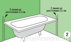 как сделать экран под ванну из гипсокартона