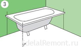 Как сделать экран под ванну из гипсокартона фото