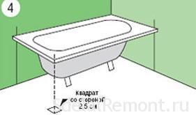 Как сделать экран под ванну из гипсокартона 4 этап