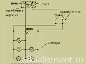 Как установить и подключить люстру, схема подключения люстры фото