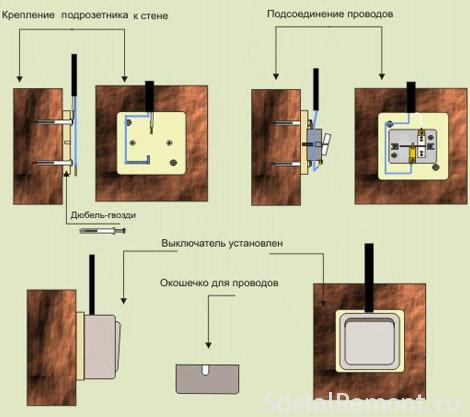 Как установить выключатель открытой проводки фото