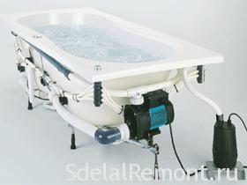 Как выбрать гидромассажную ванну правильно фото гидромассажная ванна