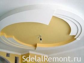 Монтаж потолка из гипсокартона фото, установка подвесного/навесного потолка из гипрока. Как сделать потолок из гипсокартона. Красивый потолок кругом