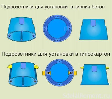 Монтаж выключателей скрытой проводки производится в специальных подрозетниках фото