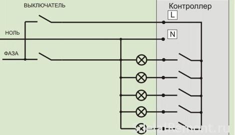 Подключение контроллера с дистанционным управлением для люстры фото