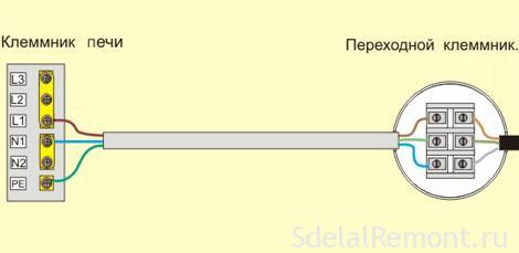 Подключения эл. плиты через карболитовый или керамический клеммник фото