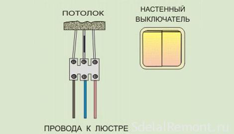 Присоединяем провода люстры с помощью клеммного соеденителя