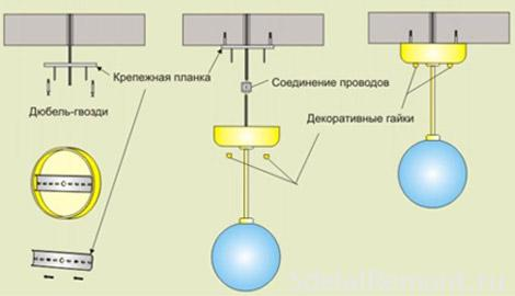 Схема крепления люстры фото