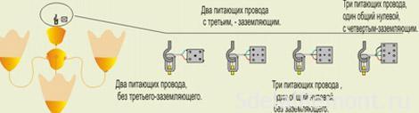 Схема подключения люстры к проводам
