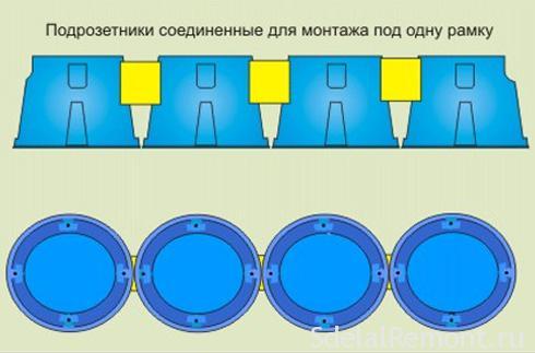 Соединение группы подрозетников фото