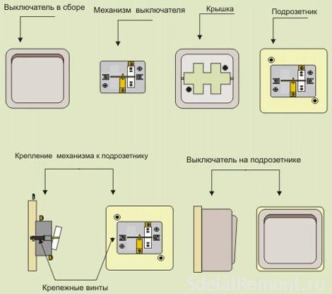 Выключатель открытой проводки