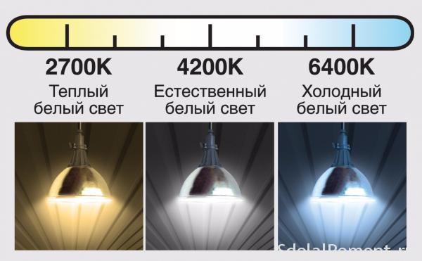 cvetovaya-temperature