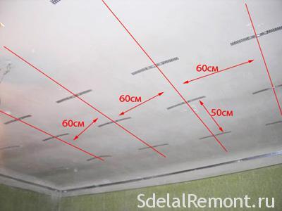 разметка для гипсокартонного потолка