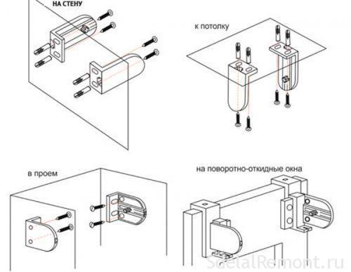 Как установить кассетные жалюзи