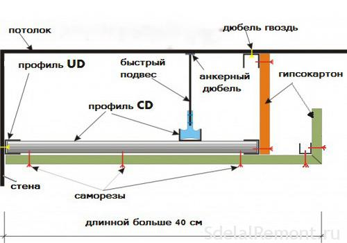 потолок проект и схема
