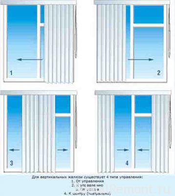 good blinds