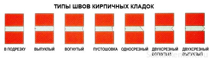 kirpichnyx_kladok