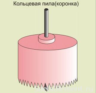 круговая пила (коронка)