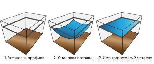 natyazhnoj-potolok-v-vannoj-komnate3