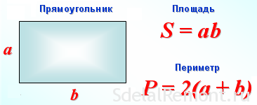 ploshhad -prjamougolnika
