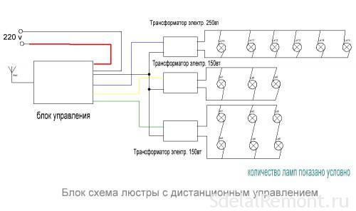 Схема-podklucheniya