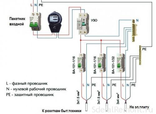 схема электрического щита.