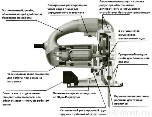 stroenie-elektrolobzika