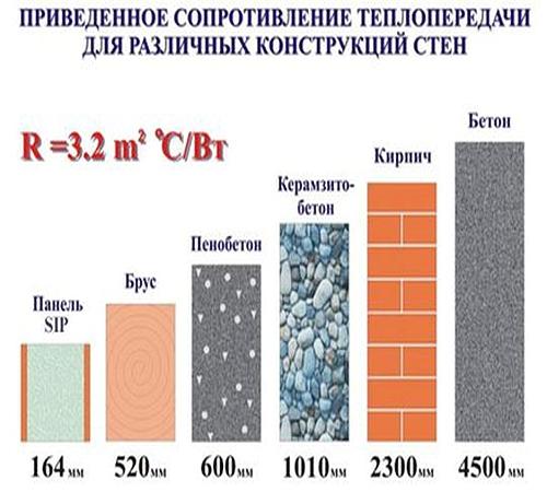 teploizolyaziya