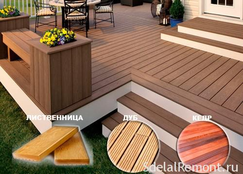 kompositt terrassebord tilbud nå