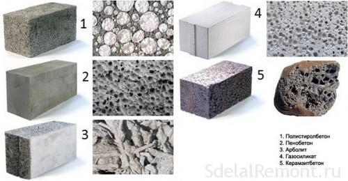 Типы материалов для вовзедения перегородок