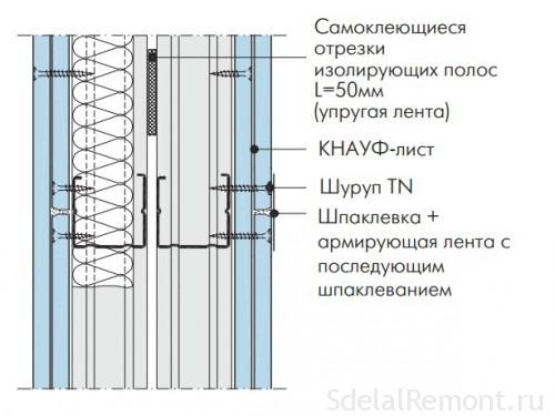 reinforced partition