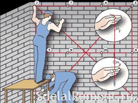 выравнивание стен по маякам на гвозди фото