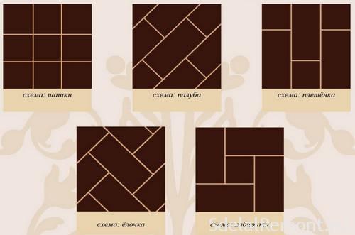 Способи укладання плитки